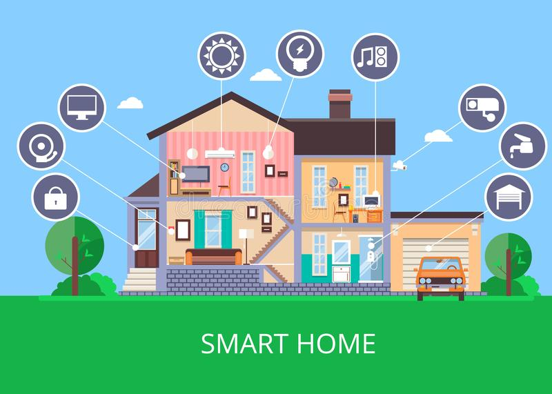 Vector flat smart home in cut view vector illustration