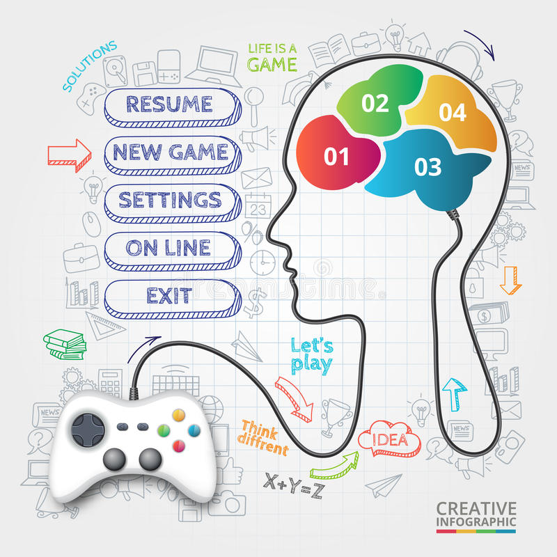 Vector gamepad that controls the brain. Doodles icons set. Infographic template with 4 options, parts, steps or processes stock illustration