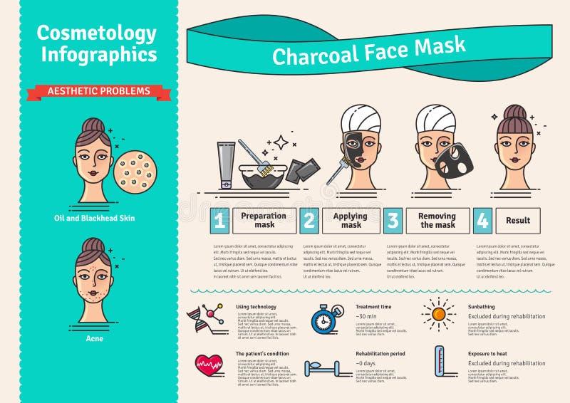 Vector Geïllustreerde reeks met het geactiveerde masker van het houtskoolgezicht stock illustratie
