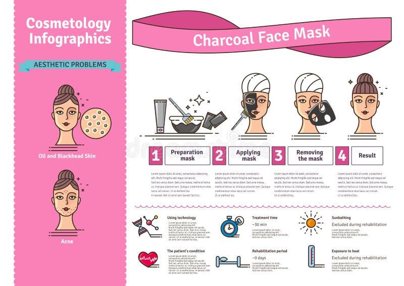 Vector Geïllustreerde reeks met het geactiveerde masker van het houtskoolgezicht vector illustratie