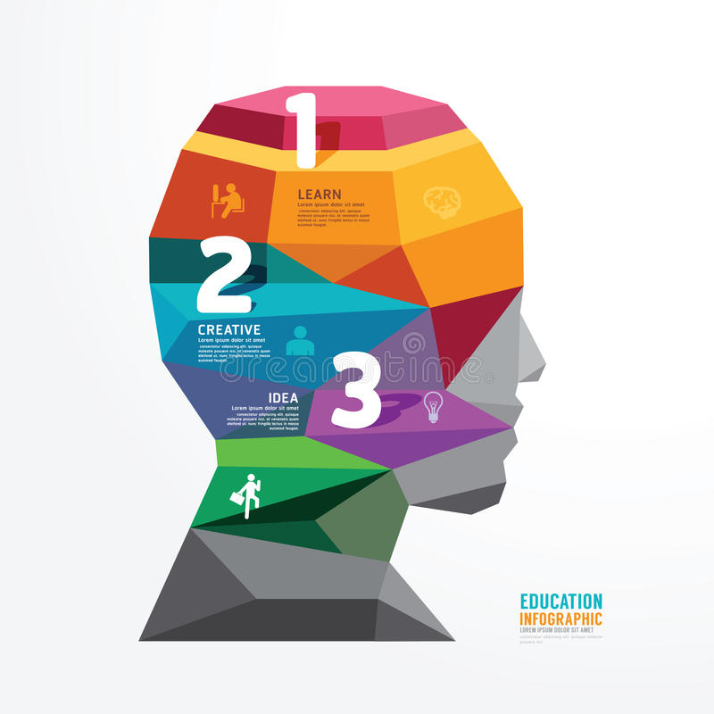 Vector geometric head design infographic Template banner. royalty free illustration