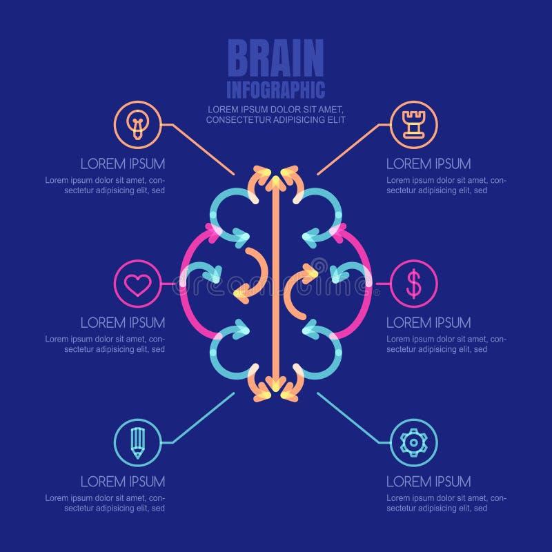 Vector geplaatst het ontwerpmalplaatje en pictogrammen van herseneninfographics royalty-vrije illustratie