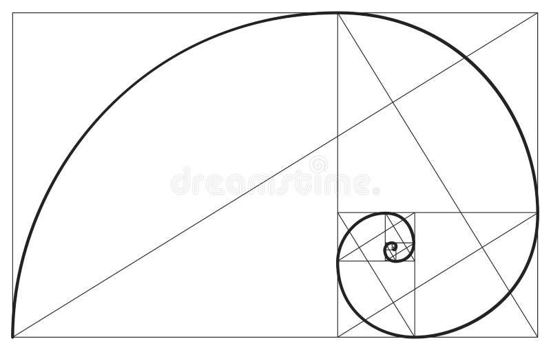 Golden ratio spiral symbol. Vector golden ratio. Fibonacci ideal proportion sections, divinity and eternity spiral symbol stock illustration