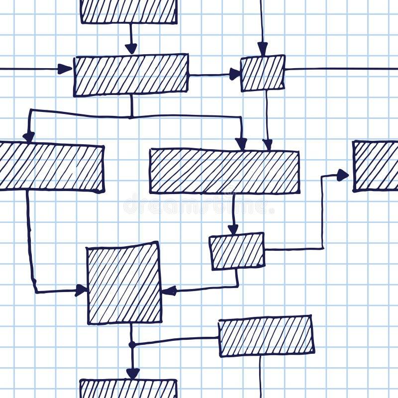 Vector hand draw flowchart seamless background. Eps10 vector illustration