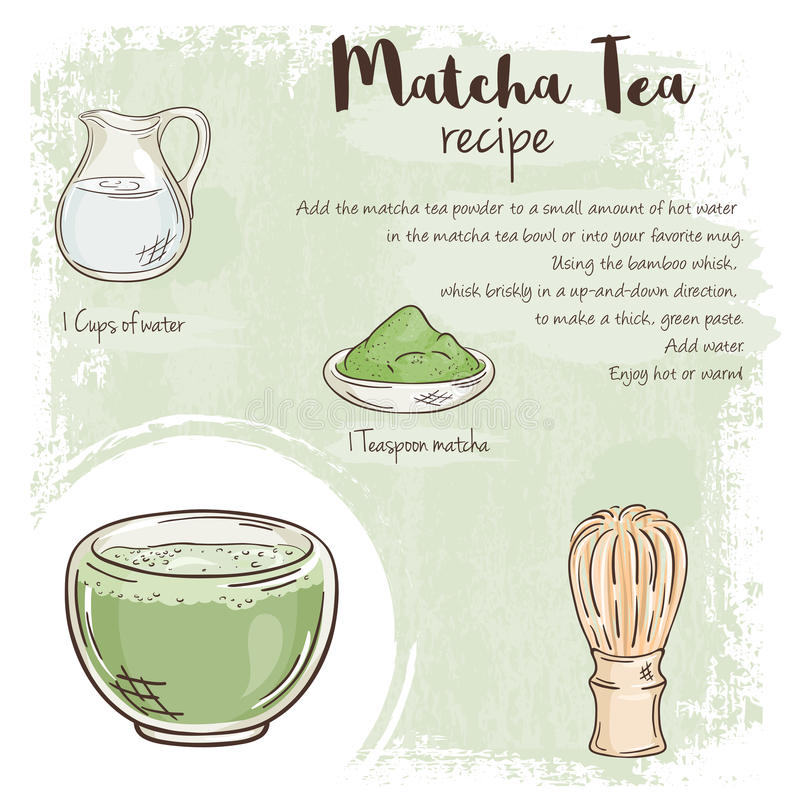 Vector hand drawn illustration of matcha tea recipe with list of ingredients stock illustration