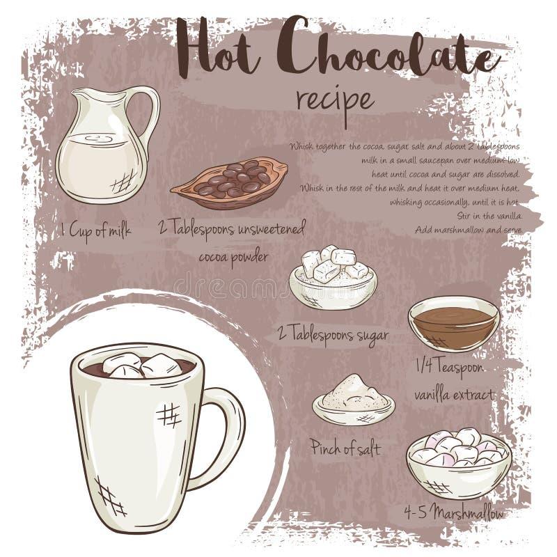 Vector Hand gezeichnete Illustration des Rezepts der heißen Schokolade mit Liste von Bestandteilen vektor abbildung