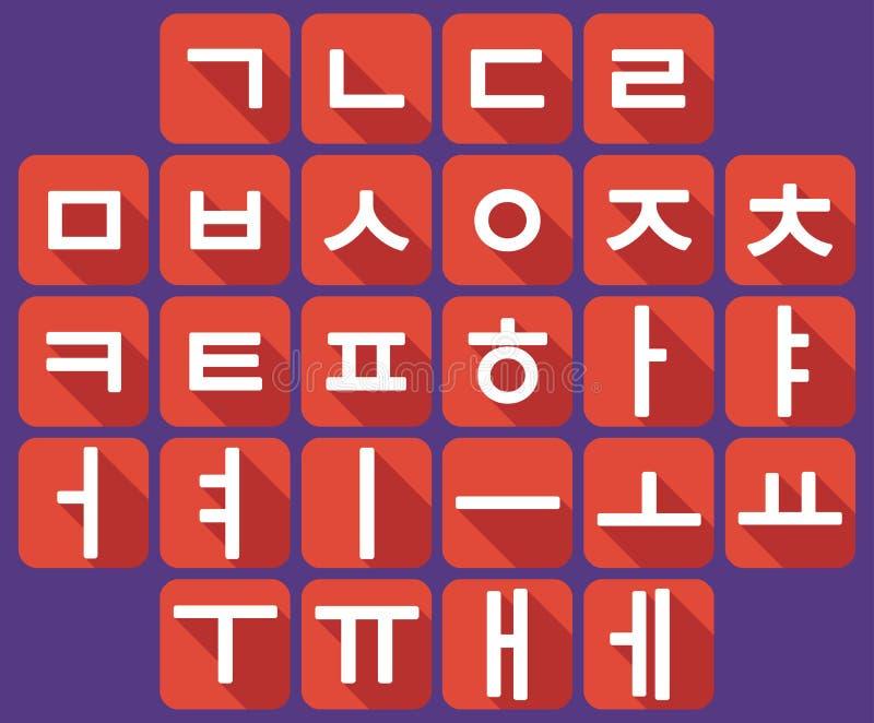 Vector Hangul plano coreano libre illustration
