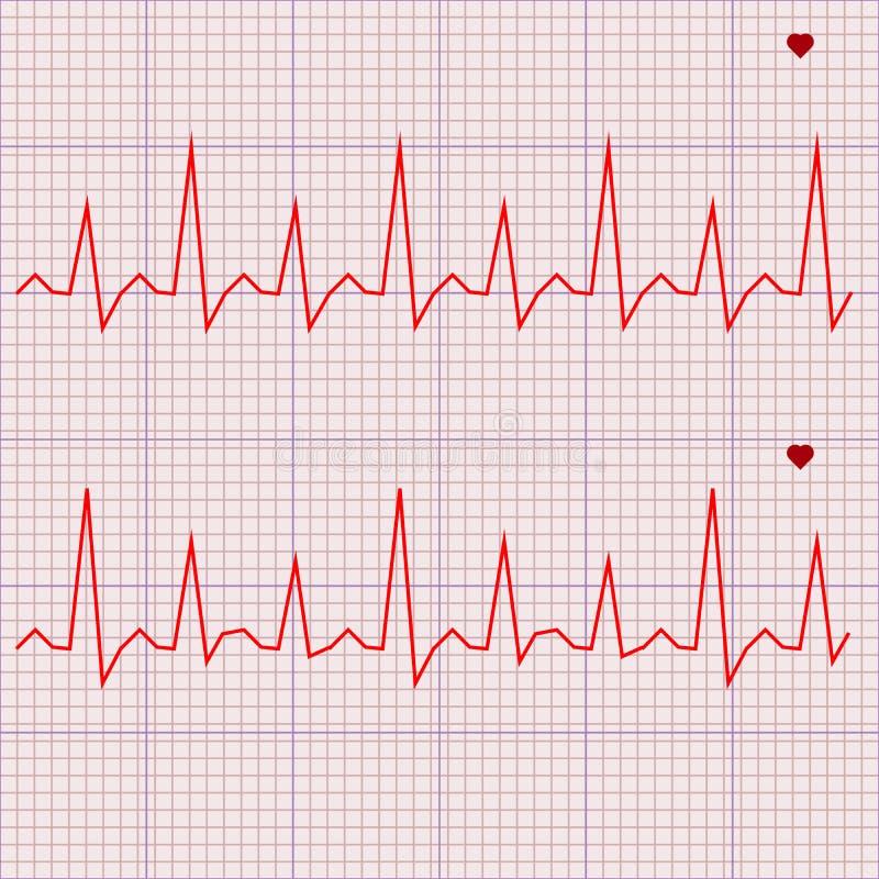 Vector - Heart beats cardiogram royalty free illustration