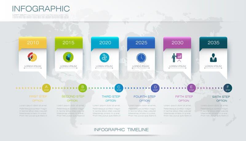 Vector het ontwerpmalplaatje van de infographicschronologie stock illustratie