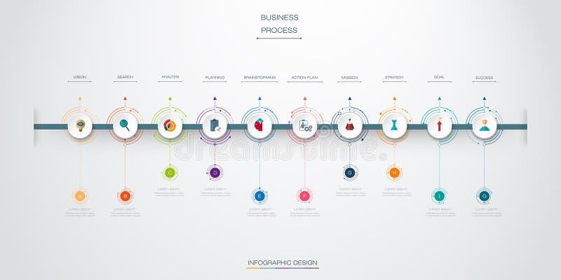 Vector het ontwerpmalplaatje van de infographicschronologie met optie 10 en geïntegreerde cirkelsachtergrond stock illustratie