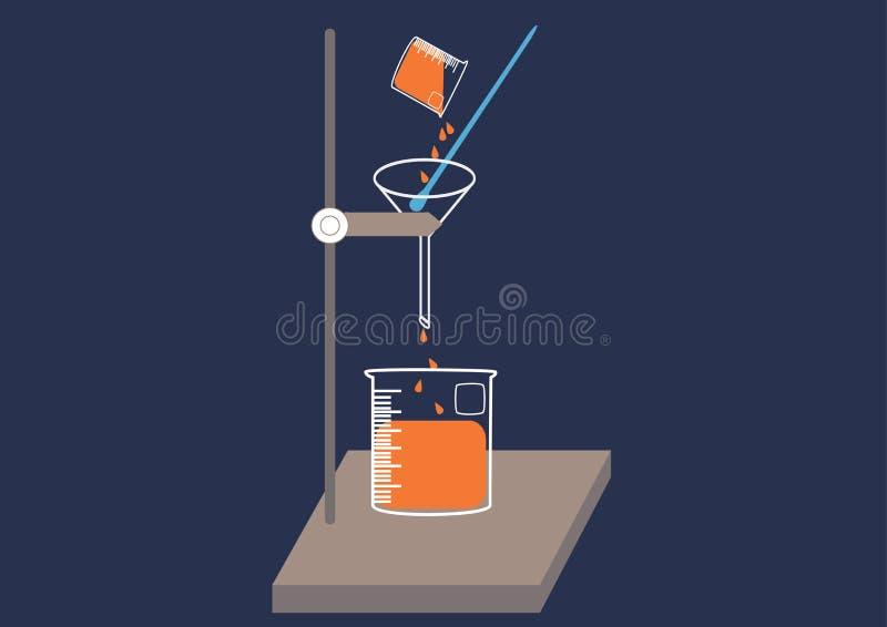 Vector het Pictogramreeks van het wetenschapslaboratorium, chemische geplaatste pictogrammen, Chemisch Laboratorium, chemisch gla royalty-vrije illustratie