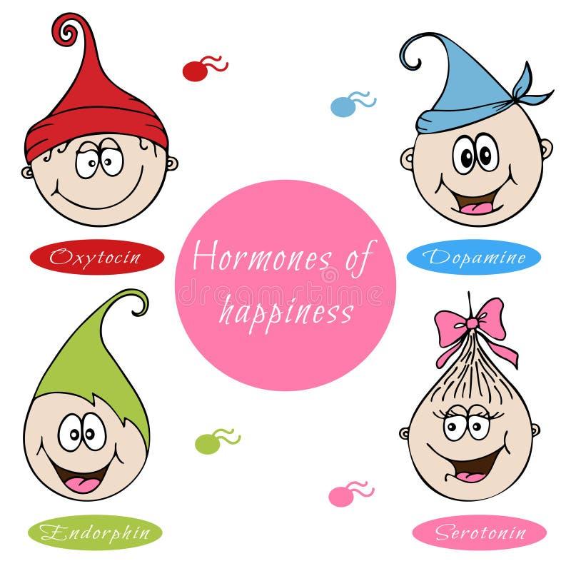 Vector hormones of happiness, dopamine, endorphin, oxytocin, serotonin. Neurotransmitters in a Comedy sketch vector illustration