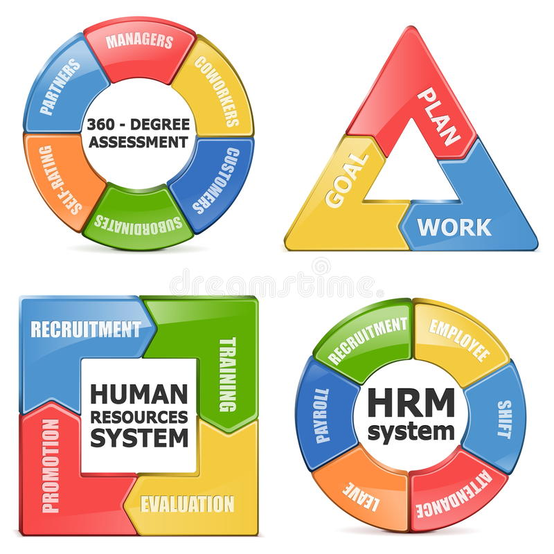 Download Vector HRM Diagrams stock illustration. Image of lifecycle - 33951233