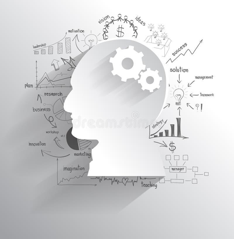 Vector human head with gears as a brain idea stock illustration