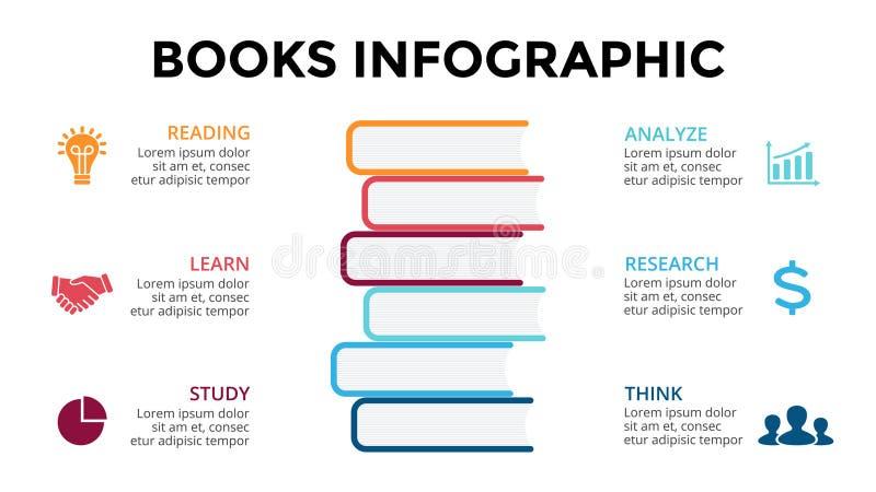 Vector i libri infographic, il diagramma di istruzione, grafico di conoscenza, impari la presentazione del grafico di studio L'af illustrazione di stock
