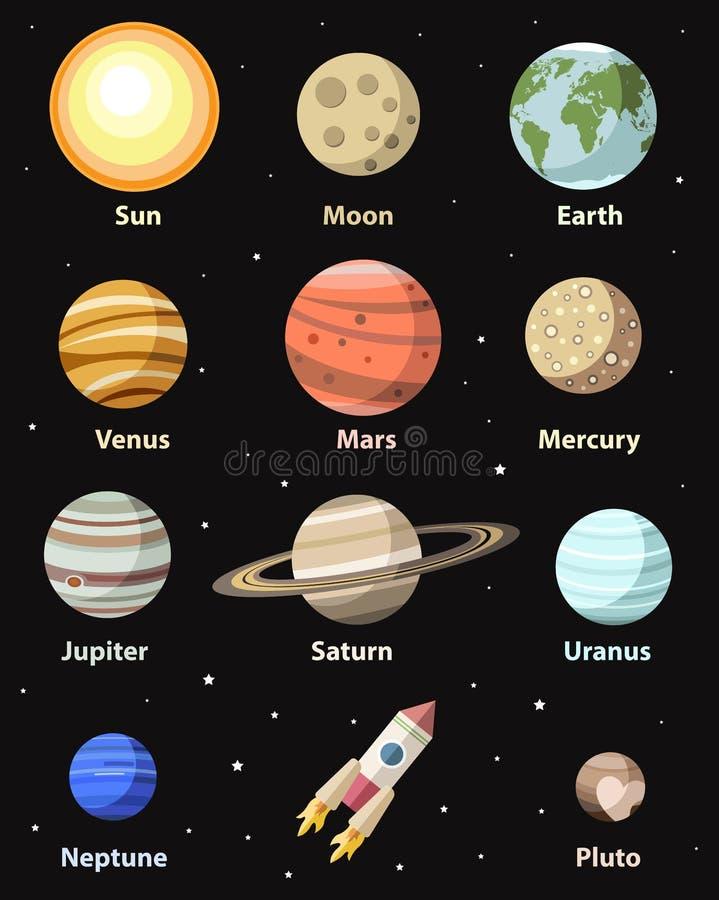Vector i pianeti ed i corpi astronomici isolati, illustrazioni piane variopinte di stile Tutti i pianeti del sistema solare più l illustrazione di stock