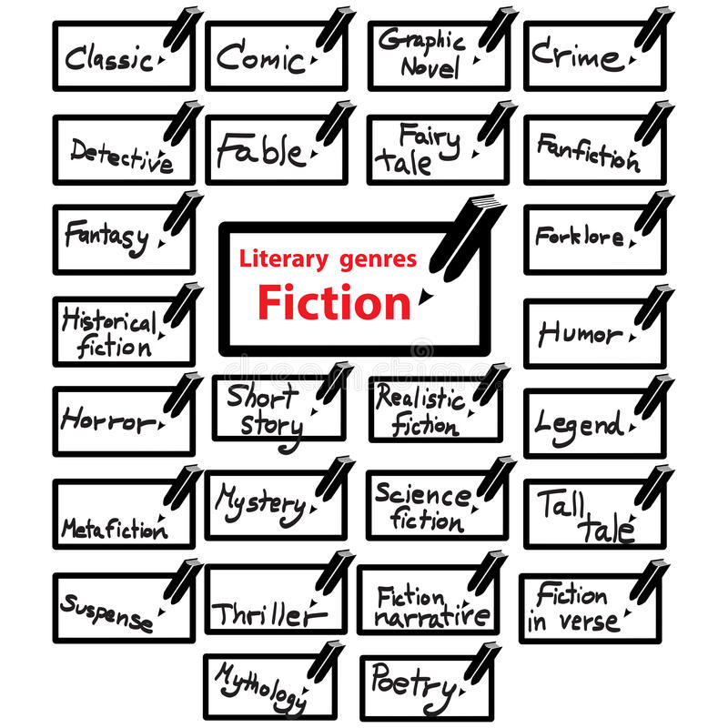 Genre Fiction: Vector Icon Of Literary Genres Fiction, Book Stock Vector