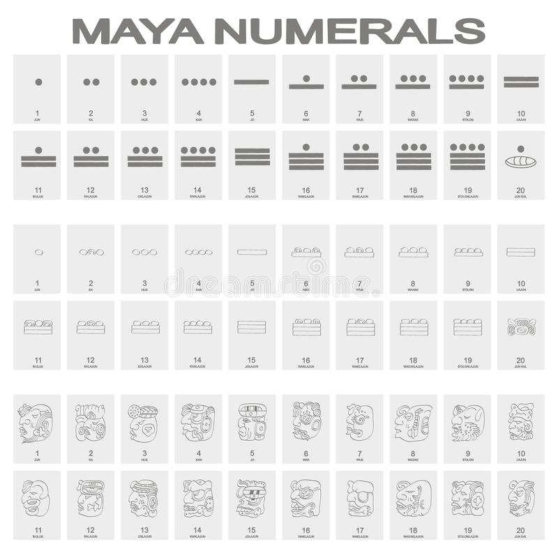 Vector icon set with Maya head numerals glyphs. For your design vector illustration