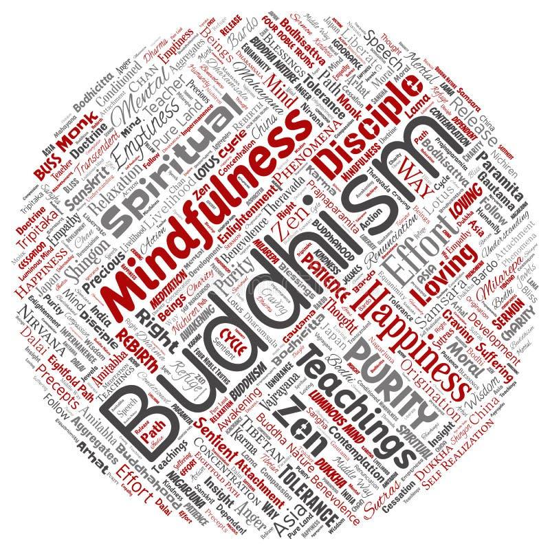 Vector il buddismo, la meditazione, il chiarimento, karma illustrazione vettoriale