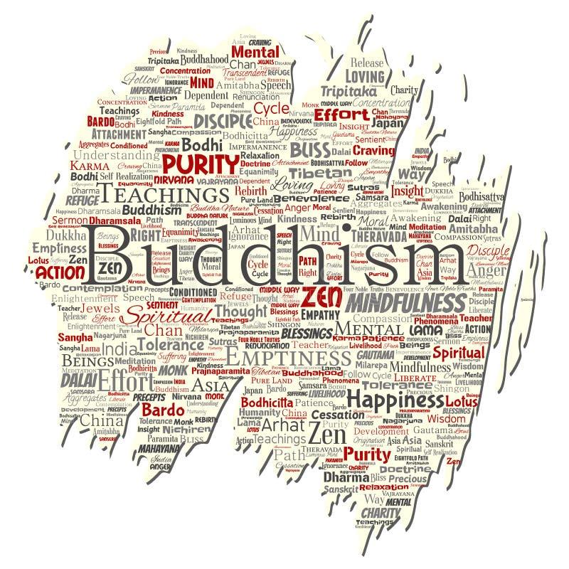 Vector il buddismo, la meditazione, il chiarimento, karma royalty illustrazione gratis