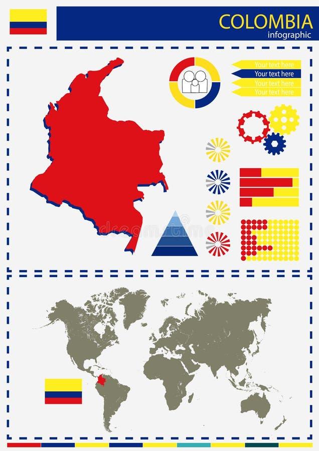 Vector il raggiro nazionale della cultura di nazione del paese dell'illustrazione della Colombia illustrazione vettoriale