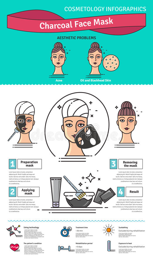 Vector Illustrated set with activated charcoal face mask. Infographics with icons of medical cosmetic procedures for skin stock illustration