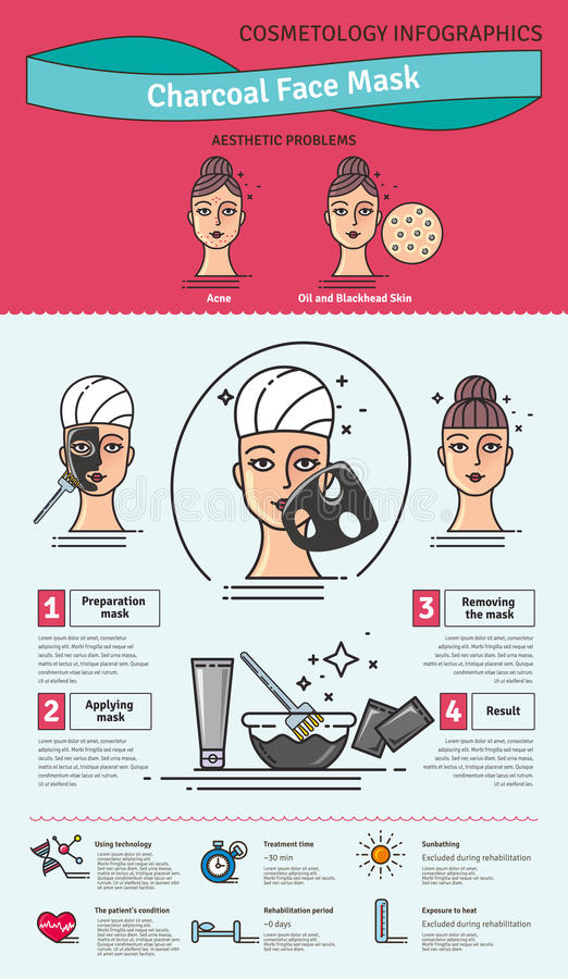 Vector Illustrated set with activated charcoal face mask. Infographics with icons of medical cosmetic procedures for skin vector illustration