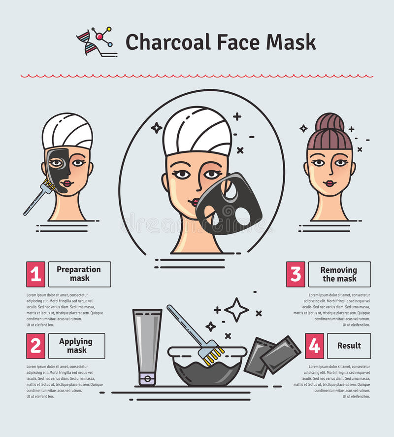 Vector Illustrated set with activated charcoal face mask. Infographics with icons of medical cosmetic procedures for skin royalty free illustration