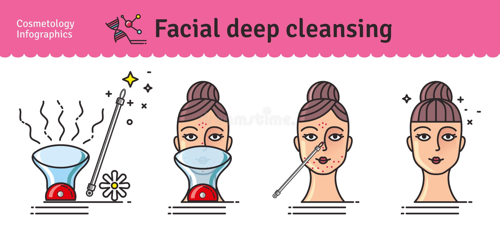 Vector Illustrated set with Deep Cleansing Facial. Infographics with icons of medical cosmetic procedures for skin vector illustration