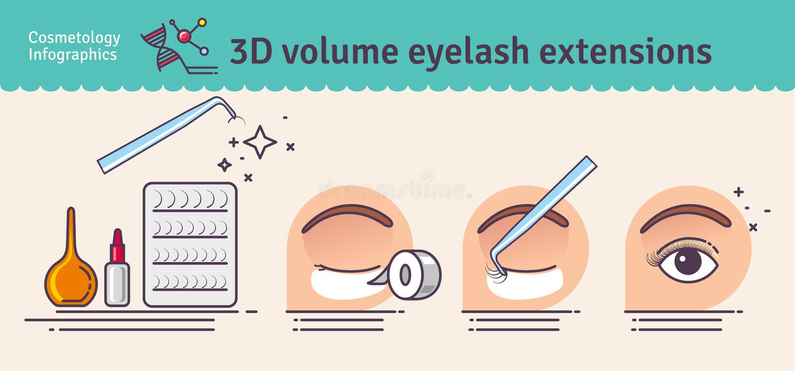 Vector Illustrated set with salon 3D volume eyelash extensions vector illustration
