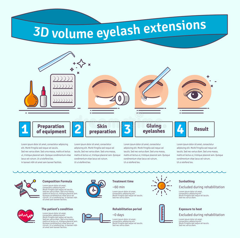 Vector Illustrated set with salon 3D volume eyelash extensions royalty free illustration