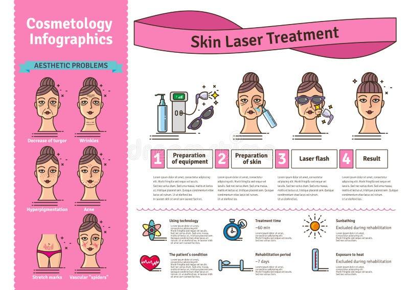 Vector Illustrated set with salon skin laser treatment. Vector Illustrated set with salon cosmetology skin laser treatment. Infographics with icons of medical