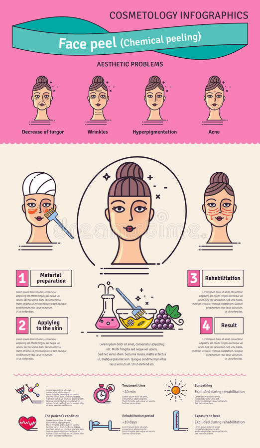 Vector Illustrated set with salon skin peeling. Vector Illustrated set with salon cosmetology peeling. Infographics with icons of medical cosmetic procedures for vector illustration