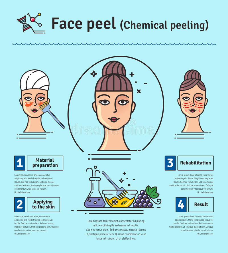 Vector Illustrated set with salon skin peeling. Vector Illustrated set with salon cosmetology peeling. Infographics with icons of medical cosmetic procedures for stock illustration