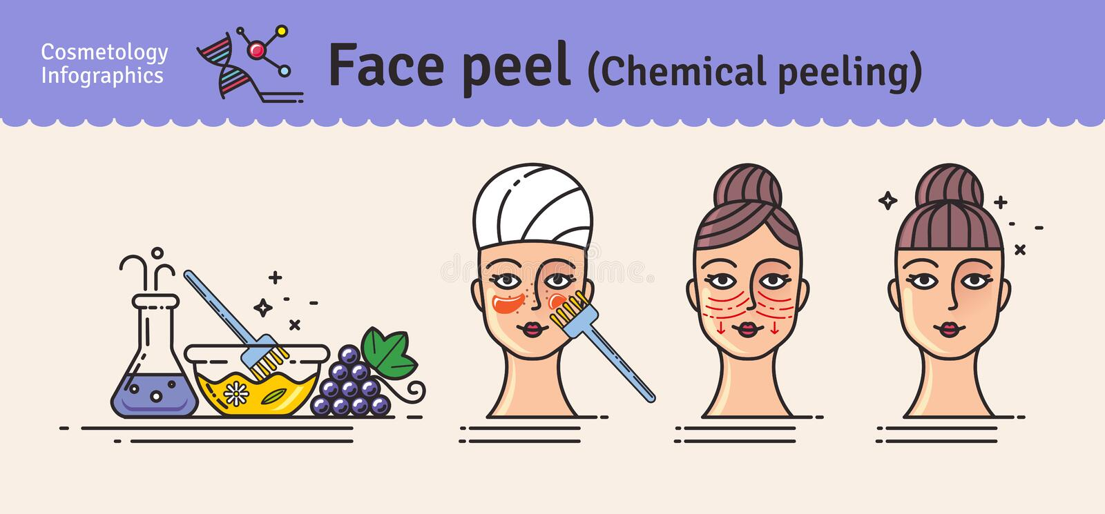 Vector Illustrated set with salon skin peeling. Vector Illustrated set with salon cosmetology peeling. Infographics with icons of medical cosmetic procedures for royalty free illustration