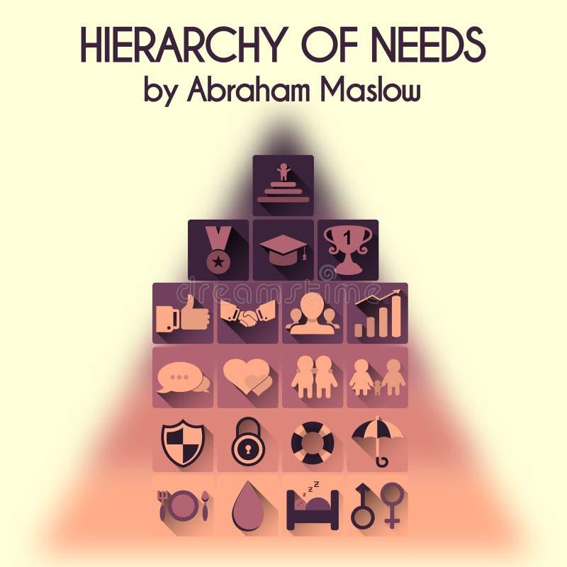 Vector illustratie Hiërarchie van menselijke behoeften langs stock illustratie