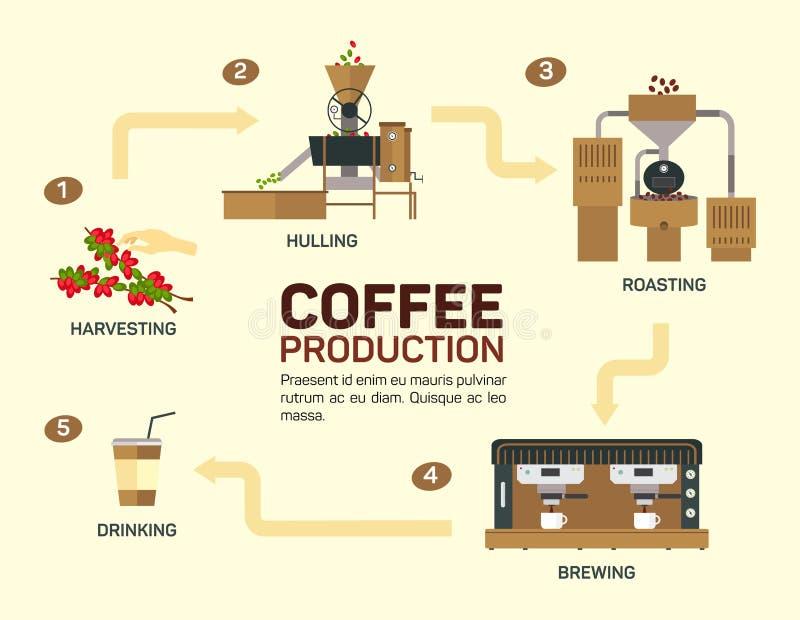 Vector illustratie van coffee Grafische drank, kop en infographic, cappuccino royalty-vrije illustratie