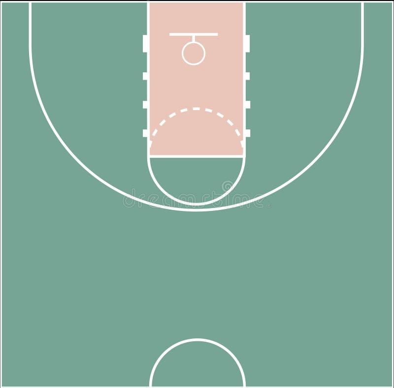 Vector Illustratie van het Hof van het Basketbal stock illustratie