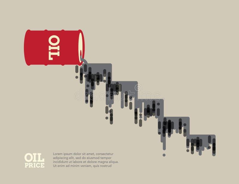 Vector illustratie van ruwe olie en dollarteken met pijl vector illustratie