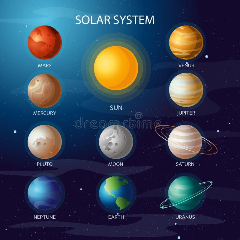 Vector illustratie van Zonnecompatibel systeem System Alle planeten Sun Mercury Venus Moon Earth Mars in de nachthemel Ruimte, he royalty-vrije illustratie
