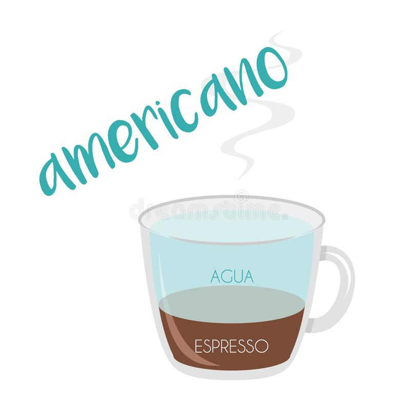 Americano coffee cup icon with its preparation and proportions and names in spanish. Vector illustration of an Americano coffee cup icon with its preparation and vector illustration