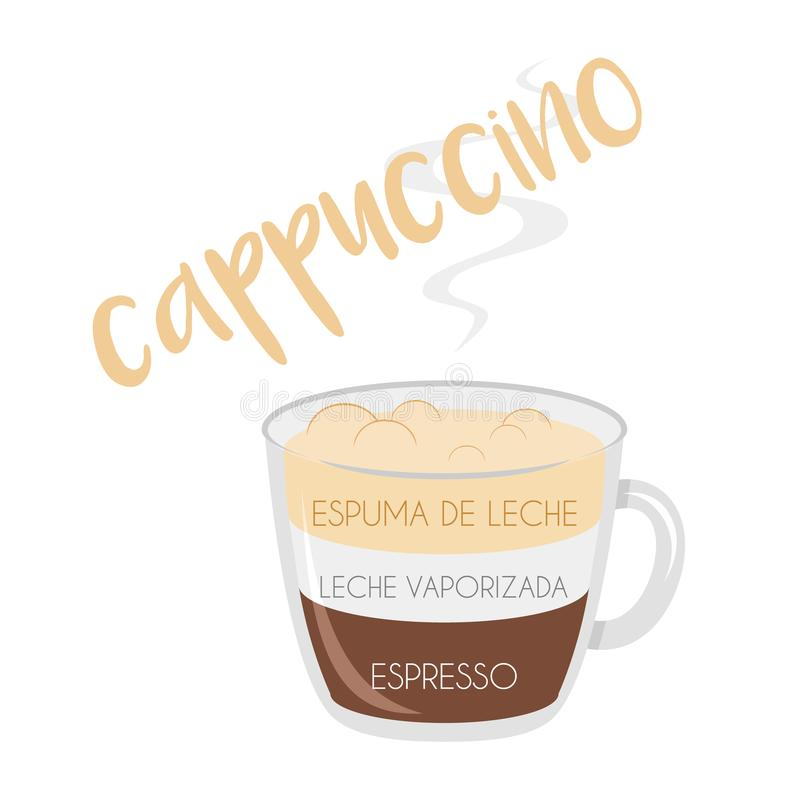 Cappuccino coffee cup icon with its preparation and proportions and names in spanish. Vector illustration of a Cappuccino coffee cup icon with its preparation royalty free illustration