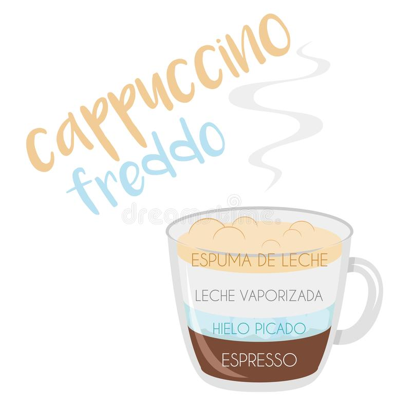 Cappuccino Freddo coffee cup icon with its preparation and proportions and names in spanish. Vector illustration of a Cappuccino Freddo coffee cup icon with its vector illustration