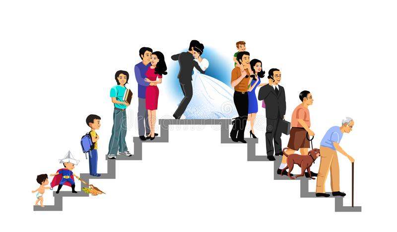 Stages of life and human development. Vector illustration in a cartoon style of the passing of time, stages of life and human development stock illustration
