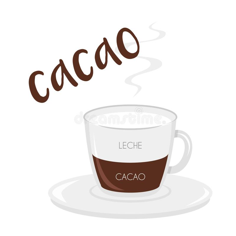Cocoa cup icon with its preparation and proportions and names in spanish. Vector illustration of a Cocoa cup icon with its preparation and proportions and names stock illustration
