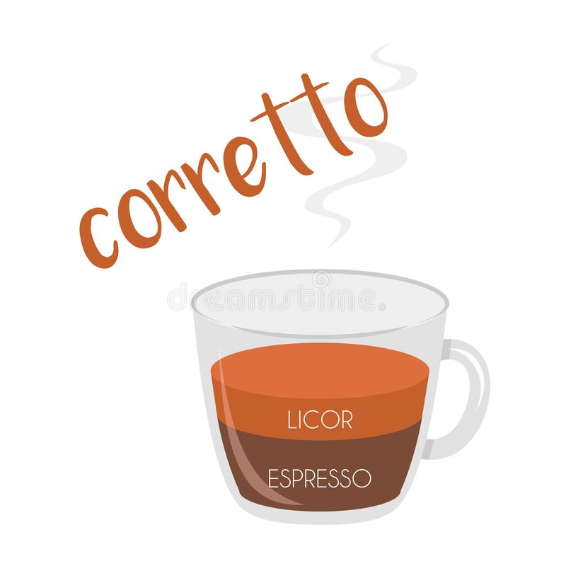 Corretto coffee cup icon with its preparation and proportions and names in spanish. Vector illustration of a Corretto coffee cup icon with its preparation and stock illustration