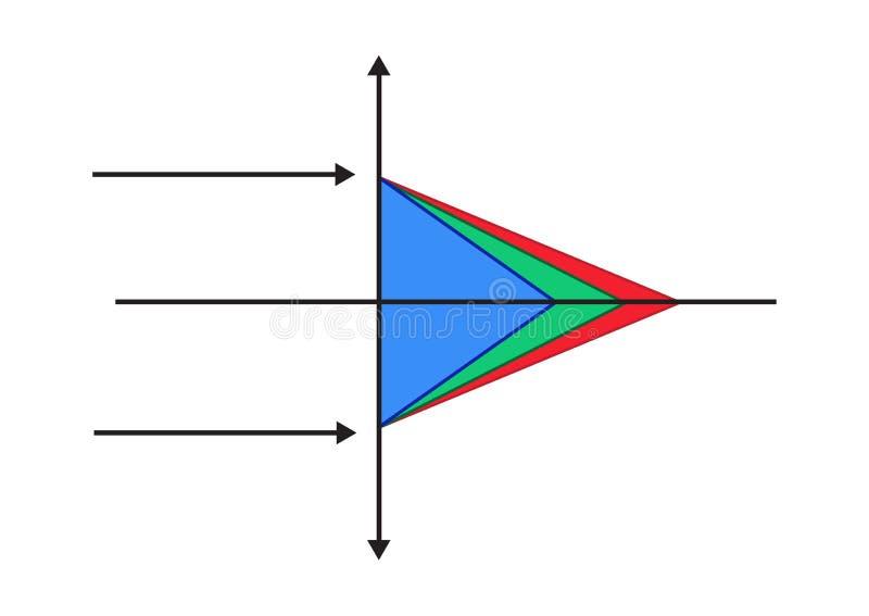 Vector Illustration der Brechung des Lichtes im Auge vektor abbildung