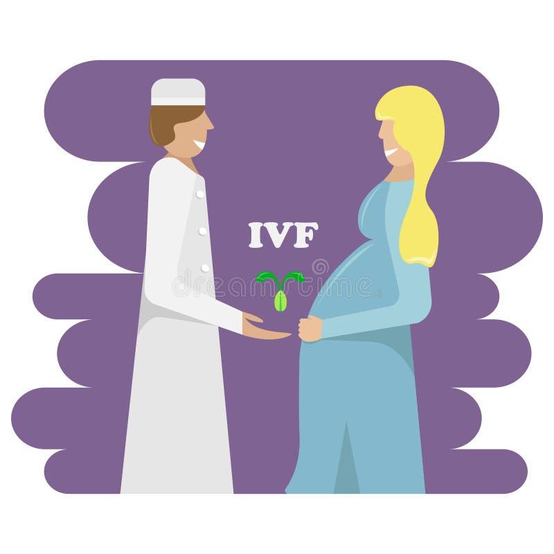 Vector Illustration des Doktors und schwanger nach extracorporeal lizenzfreie abbildung