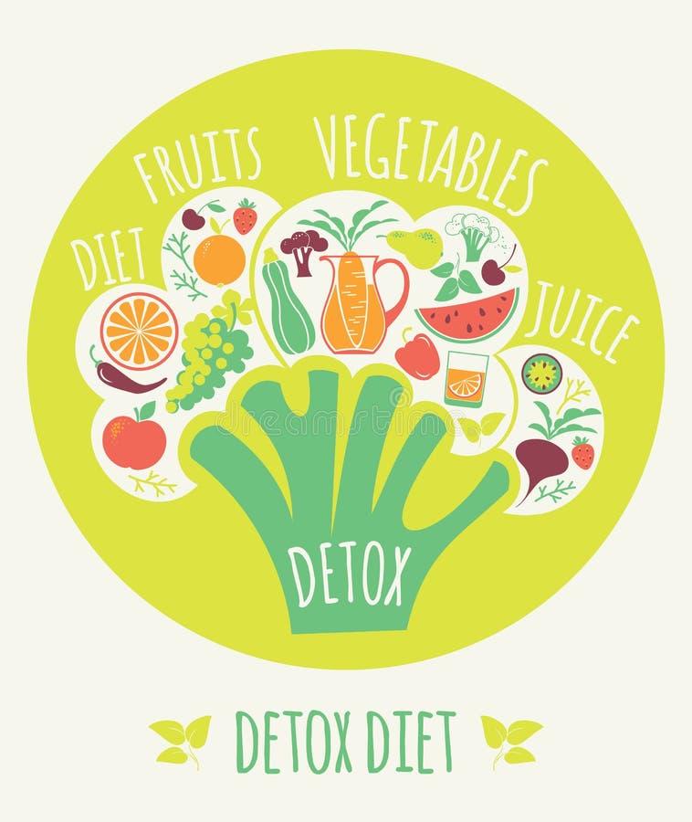 Vector illustration of Detox diet. Elements for design stock illustration