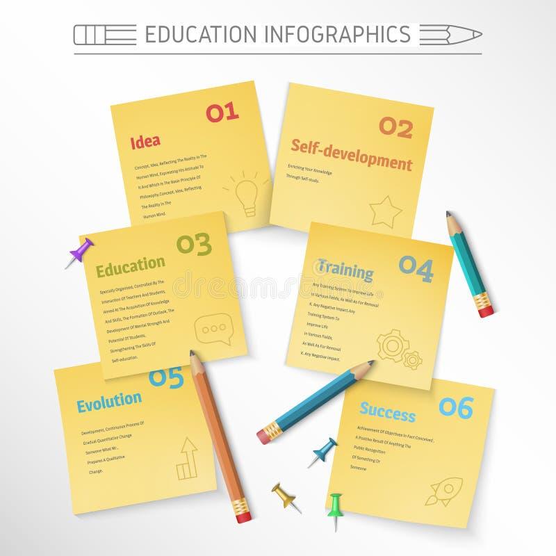 Vector illustration education infographic. vector illustration